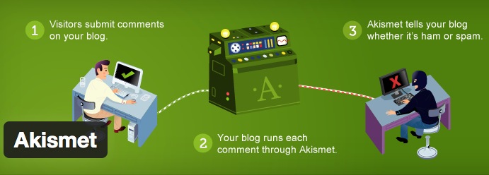 akismet, My Top 10 Favorite WordPress Plugins